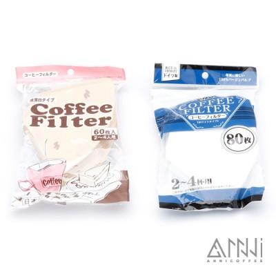 Giay lọc cà phê